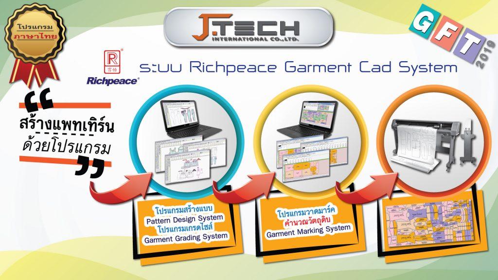 Garment-CAD-System